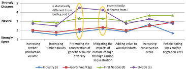 Define Carbon Sink Geography by Forests November 2016 Browse Articles