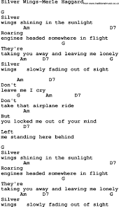 Best 25+ Merle Haggard Lyrics Ideas On Pinterest   Merle Haggard ... Best 25 Figure It Out Lyrics Ideas On Pinterest Abstract Lines Little Jimmy Dickens Out Behind The Barn Youtube Allens Archive Of Early And Old Country Music January 2014 Bruce Springsteen Bootlegs The Ties That Bind Jems 1979 More Mas Que Nada Merle Haggard Joni Mitchell Fear A Female Genius Ringer 9 To 5 Our 62017 Season Barn Theatre Sugarland Wedding Wisconsin Tiffany Kevin Are Married 1346 May Bird Of Paradise Fly Up Your Nose Lyrics Their First Dance Initials Date Scout Books Very Ientional Lyric Book Accidentals