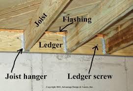 Floor Joist Span Table Deck by Can U0027t Understand Your Deck Contractor Here U0027s Help U2013 Suburban