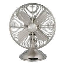 Vornado Zippi Desk Fan by Personal Fans Portable Fans The Home Depot