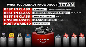New Nissan Titan For Sale Denver | Lease & Finance Specials 2016 Ford F150 Vs Ram 1500 Caforsalecom Blog What Is The Best All Terrain Tire To Consider Forum Best First Truck For Under 5000 Youtube Are The Trucks Suvs Towing To Car Shows Read Was Bestselling In 2015 News Carscom Way Purchase A Cargo Trailer By Kalebwayne Diesel Engines For Pickup Power Of Nine Whats Semitruck Drive Roadmaster Drivers School 10 Tough Boasting Top Capacity Hshot Trucking Pros Cons Smalltruck Niche Ordrive