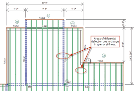 Floor Joist Span Definition by Structure Magazine Differential Deflection In Wood Floor Framing