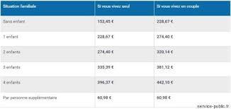 montant du rsa 2015 le gouvernement reconduit la prime de noël qui sera versée à