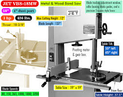best band saw for you complete bandsaw buying guide