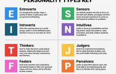 4 letter personality type test