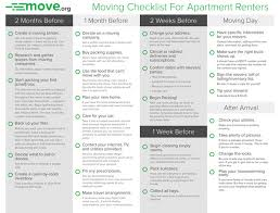 Moving Checklist For Apartment Renters Printable Step By