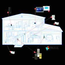 Advanced Heating and Cooling Services Inc Nexia Home Intelligence