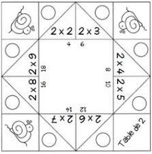 cocotte attitude pour les tables de multiplication école