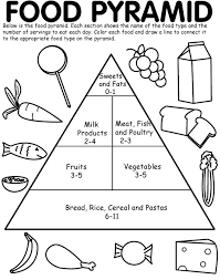 Nutritious Food Pyramid Coloring Pages
