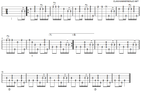 Dry And Dusty Clawhammer Banjo Tab
