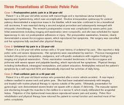 pelvic floor spasm the missing link in chronic pelvic pain