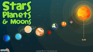 100 Space Articles For Kids Difference Between A Star Planet And Moon Geography For