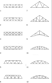104 Bowstring Truss Design Part 1a Initial Yahya047