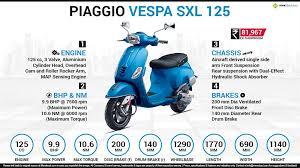 Piaggio Vespa SXL 125 Infographic