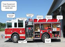 Whats Inside The Fire Truck? | Kiddos | Pinterest | Fire Trucks Chicago Fire Truck Editorial Stock Photo Image Of Hose 76839063 Overturns In Nj Injuring 3 Firefighters Authorities Trucks Siren From Inside Youtube Ottawa Ambulance Lights Flashing Victim Front Angle Tight 4k New South Line 6 Parked Inside Firefighter Station Stock Illustration Invesgation At Dollar General Services 76838523 Stations Open Houses City Edmton Firefighting Equipment A Fire Truck The Department Detroit Department Wont Fit Firehouse