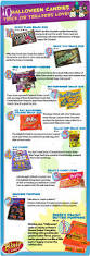 Halloween Candy Calories List by The Definitive Ranking Of Best And Worst Halloween Candies But