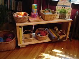Montessori at Home 8 Principles to Know Simple Homeschool