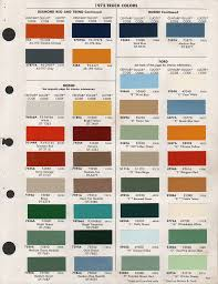 Paint Chips 1972 Dodge Truck Custom Dodge Ram Wallpaper Gallery Of Download Hdype 10 Adventure Trends Saintmichaelsnaugatuckcom 1972 Awesome Way To Travel No More Sitting On Each Others Laps Cc Capsule D200 The Fuselage Pickup Histria 19812015 Carwp Junkyard Find Sweptline Truth About Cars An Artists Truck Thats No More Than It Needs Be New York Times Nos Mopar Heater Blower Switch 19725 D W Models D10 Adventurer Pickup Truck Item J3605 Sold