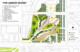 Concept Design for The Palisades Garden Walk & Town Square Project
