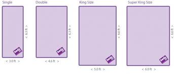 Best King Size Bed Vs Queen Queen Size Bed Deminsions Design Ideas