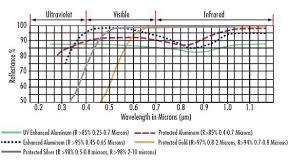 optimize vitamin d from the sun vitamin d wiki
