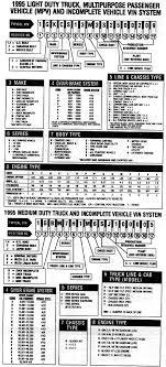 Unique Truck Decoder Ford Ranger Vin Number Decoding Chart ...