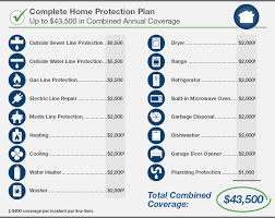 beautiful plete home care on plete home protection plan
