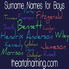 The Art Of Naming Juno Margot Willow Girl Names Ending In The