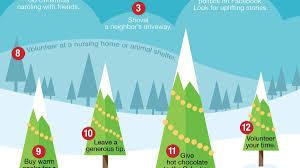Ascii Symbols Christmas Tree by Tabela Ascii