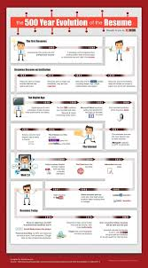 Should You Put Your Street Address On Your Resume? | Regina ... How To Write A Resume 2019 Beginners Guide Novorsum Ebook Descgar Job Forums Valerejobscom 1 Basic Resume Dos And Donts Pdf Formats And Free Templates Tutorialbrain Build A Life Not Albatrsdemos The Dos Donts Writing Rockin Infographic Top Writing Tips Get An Interview Call Anatomy Of How Code Uerstand Visually Why You Should Go To Realty Executives Mi Invoice Format Donts Services For Senior Cv Guides Student Affairs