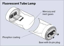 Who Invented The Lamp Post by Teknolohiyapinoy Fluorescent Lamp Invented By A Filipino