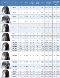 New Price Radial Linglong Truck Tire Size 315/80r22.5 295/80r22.5 ... Truck Tyre Size Shift Continues Reports Michelin What Your Tire Size Means Matters Youtube Amazoncom Marathon 4103504 Flat Free Hand On Bikes Bicycle Sizes Cversion Charts Mountain Bike Tires Guide Nomenclature Stock Vector 703016608 90024 For Sale Suppliers Commercial Heavy Duty Firestone Max Tire With 2 Inch Level Page Chart_tires Information Business News Camper Utility And Boat Trailer Tirebuyercom 9 Best Images Of Chart Metric Toyota Nation Forum Car Forums