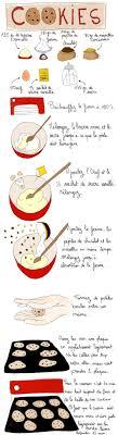 cuisine facile a faire les 25 meilleures idées de la catégorie cuisine enfants sur