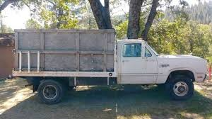 1983 Dodge D/W Truck For Sale Near Woodland Hills, California 91364 ... 1970 Chevrolet Ck Truck For Sale Near Sioux Falls South Dakota 1950 Ford F1 Orlando Florida 32837 Classics On 1967 Cadillac Michigan 49601 What Lince Do You Need To Tow That New Trailer Autotraderca E350 And Econoline 350 Trucks Sale Nationwide Autotrader In Stanford Ky 40484 1965 North Miami Beach 1960 F100 Wunaj Commercial Truck Trader Uk 842463950 2019 1979 Dodge Dw Sherman Texas 75092 Fond Du Lac Wi 54935 Granada Hills California