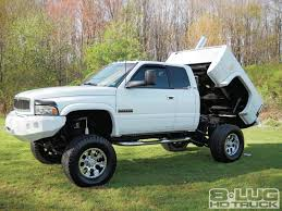Build Your Own Dodge Truck Why Not Build A Ram 1500 Hellcat Or Demon Oped The Show Me Your Adache Racks Dodge Diesel Truck Resource A Fresh Certified Used 2017 Laramie Inspirational Buyer S Guide The 10 Pickup Trucks You Can Buy For Summerjob Cash Roadkill Durango Srt Pickup Fills Srt10sized Hole In Our Heart From Chevy Ford Nissan Ultimate Katzkin Leather Your Own The Holy Grail Diessellerz Blog Flatbed Build Forums 2019 Refined Capability In Fullsize Goanywhere