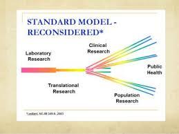A Translational Innovation Forum Ppt Translational Research Powerpointslides 5 30 14 1
