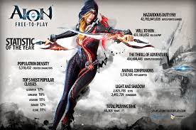 Gameforge Coupon Gratuit Aion : Family Hotel Deals Sydney Sevteen Freebies Codes January 2018 Target Coupon Code 20 Off Download Wizard101 Realm Test Sver Login Page Wizard101 On Steam Code Gameforge Gratuit Is There An App For Grocery Coupons Wizard 101 39 Evergreen Bundle Console Gamestop Free Crowns Generator 2017 Codes True Co Staples Pferred Customers Coupons The State Fair Of Texas Beaverton Bakery 5 Membership Voucher Wallpaper Direct Recycled Flower Pot Ideas Big Fish Audio Pour La Victoire Heels Forever21com