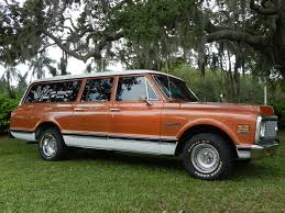 1972 CHEVROLET SUBURBAN 3 DOOR suv classic ga wallpaper