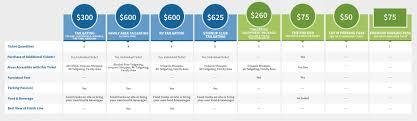 100 Craigslist Nashville Trucks By Owner Iroquois Steeplechase Ticket Options