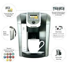 How To Use A Keurig Coffee Machine Maker Amazon K55 Walmart