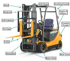 Parts Of A Forklift: Complete Guide Of The Main Components Transpart Ireland Ltd Irelands Leading Supplier Of Truck Parts Avail The Cost Efficient Mini Truck Parts Online By Minitruckparts Quality Supply Ltd Mopar Jk8 Jeep Top Tangent Design Group Inc Chevrolet Colorado Zr2 Race Toughen Up Offroad Old Red Cabin A Broken And Spare On The Street In Trailer Catalogue 2018 Tamiyacardeen Print Advertising Carson Blue Modern Semi Rig With Custom Chrome Stock Photo Introducing Power 10 Universal Releases A New
