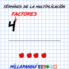 Taller De Lettering Con Rotuladores Palma De Mallorca 9 De Marzo Tarde