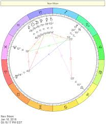 Capricorn Woman In Bed by The Capricorn Woman Cafe Astrology Com