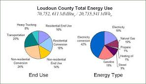 LOUDOUN COUNTY ENERGY STRATEGY Fatal Commercial Truck Accidents Continue To Rise East Tennessee Class A Cdl Driver Traing School Coiservicesmiddburgpa17842clevelandoh Vanquish Worldwide Blount County Welcomes National Art For Charity Month This Artists Dream Knoxville Tn Trucking Companies Best Image Kusaboshicom Flatbed 5000 Sign On Bonus New Bedford Loudon Flickr 70 Percent Of The Worlds Web Traffic Flows Through Ldoun Mtb Transport Home Facebook Dump Tnsiam