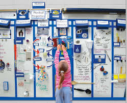 Interactive Word Wall For Science Teaching And Learning In Community