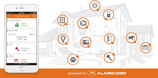 How Do Smart Home Security Systems Work? - All About Your Security Home Security System Design Ideas Self Install Awesome Contemporary Decorating Diy Wireless Interior Simple With Text Messaging Nest Is Applying Iot Knhow To News Download Javedchaudhry For Home Design Amazing How To A In 10 Armantcco Philippines Systems Life And Travel Remarkable Best 57 On With
