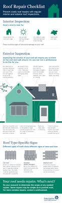 Roof Maintenance Guide