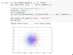 Numpy Tile Along New Axis by Processing Scientific Data In Python And Numpy But Doing It Fast