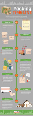 236 Best Packing For A Move Images By U-Haul On Pinterest Moving Truck Rental Discount Car Rentals Canada Words Of Advice For Loading A Cheap Movers Santa Clarita The Best Way To Pack Storage 10 Tips New State Movingcom 4 Things You Need Do Before Calling The Barringer How Pack Moving Truck Hirerush Blog Safely Austin E7deb9a0da2559cf789868f469png 41 And Packing To Make Your Move Dead Simple 6 Strategies Efficiently Packing Tips By Alex Issuu