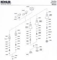 Kohler Forte Kitchen Faucet Leaking by Kohler Bath Faucet Leaking Kitchen Kohler Kitchen Faucet